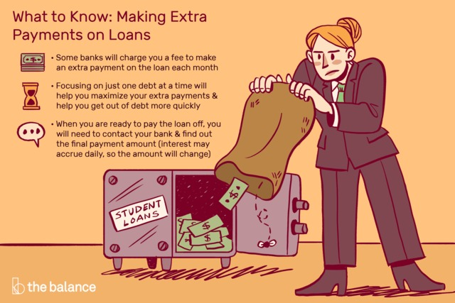 Make sure you know how to pay your taxes